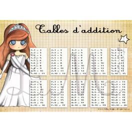 Tables d'addition ANASTASIA