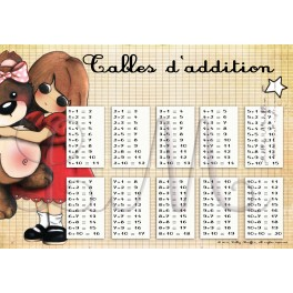 Tables d'addition VALENTINE