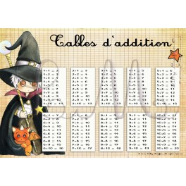 Tables d'addition MERLIN