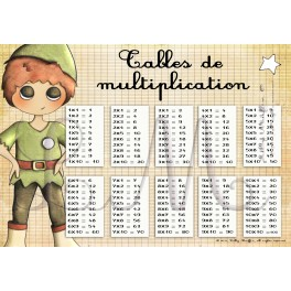 Table multiplication imprimer format a4 - Table de multiplication a imprimer ...