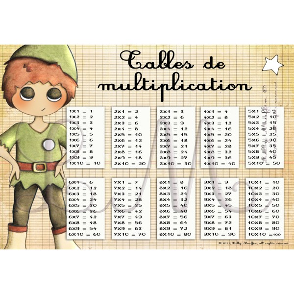 Search results for multiplication table calendar 2015 for Table de multiplication