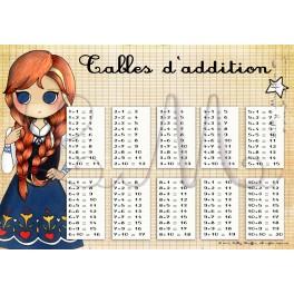 Tables d'addition HANNA