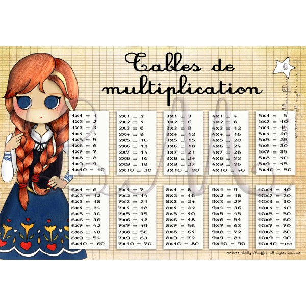 Table de multiplication a imprimer format a4 - Imprimer table de multiplication ...