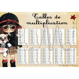 Tables de multiplication ANNE LYSE