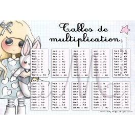 Tables de multiplication ALICE