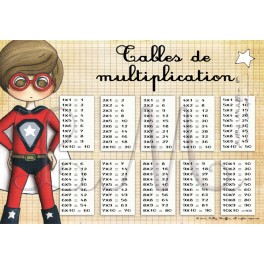 Tables de multiplication ANTOINE