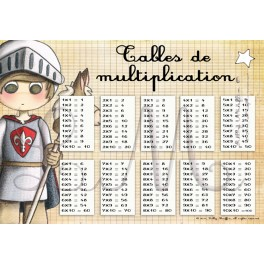 Tables de multiplication ARTHUR