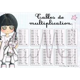 Tables de multiplication CAMILLE
