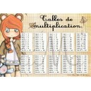 Tables de multiplication CHLOE