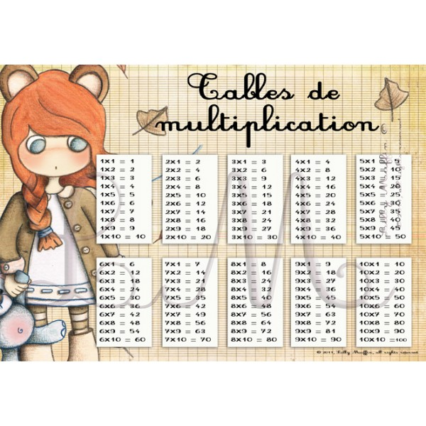 Tables de multiplication chloe lilly muffin - Imprimer table de multiplication ...