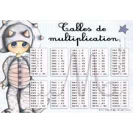 Tables de multiplication CLEMENT