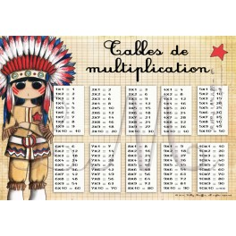 Tables de multiplication DAKOTA