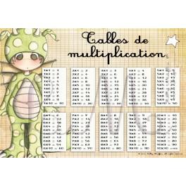 Tables de multiplication EDOUARD