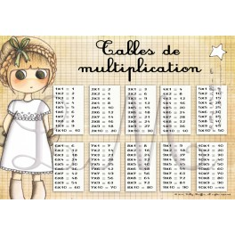 Tables de multiplication ELODIE