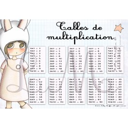 Tables de multiplication EMY