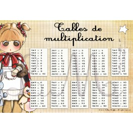 Tables de multiplication FANETTE