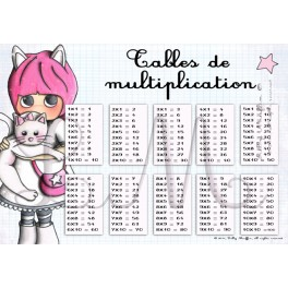 Tables de multiplication INES