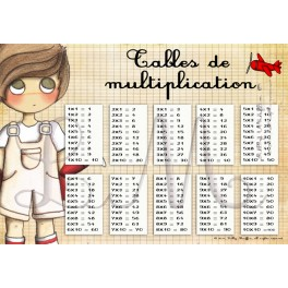 Tables de multiplication JEAN