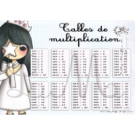 Tables de multiplication KATE