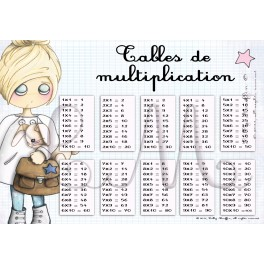 Tables de multiplication lou lilly muffin - Table de 24 multiplication ...