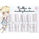 Tables de multiplication LUNA