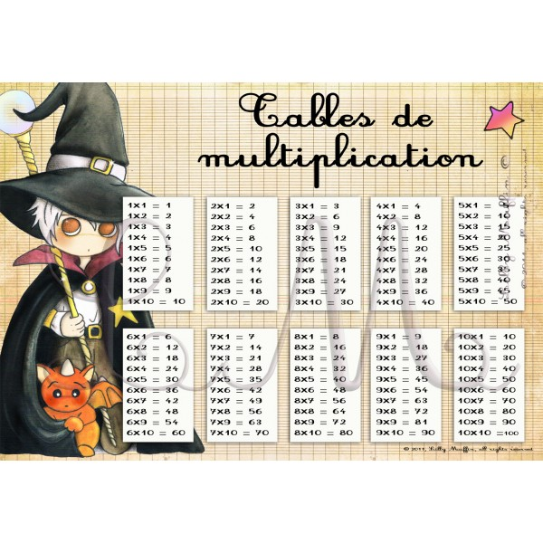 Probleme tables de multiplication ce2 new calendar for Tables de multiplications