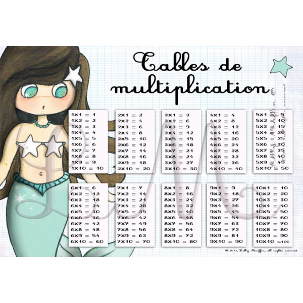 Tables de multiplication oceane lilly muffin - Tableau table de multiplication a imprimer ...