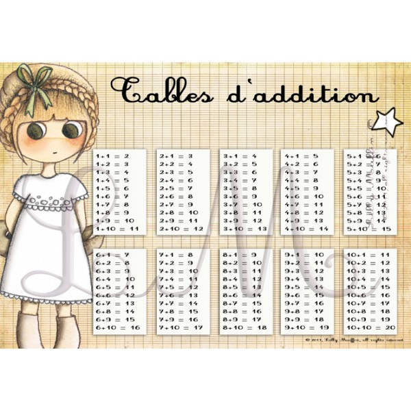 Pin Tables D Addition A Imprimer Jpg on Pinterest