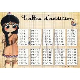 Tables d'addition WINONA
